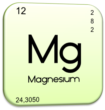 Magnesium Periodic Table